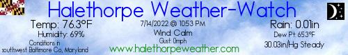 Halethorpe Weather-Watch